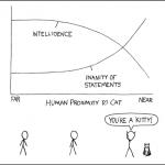 Jedemi Presents: Kitty Proximity
