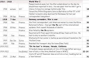 Around World War I.