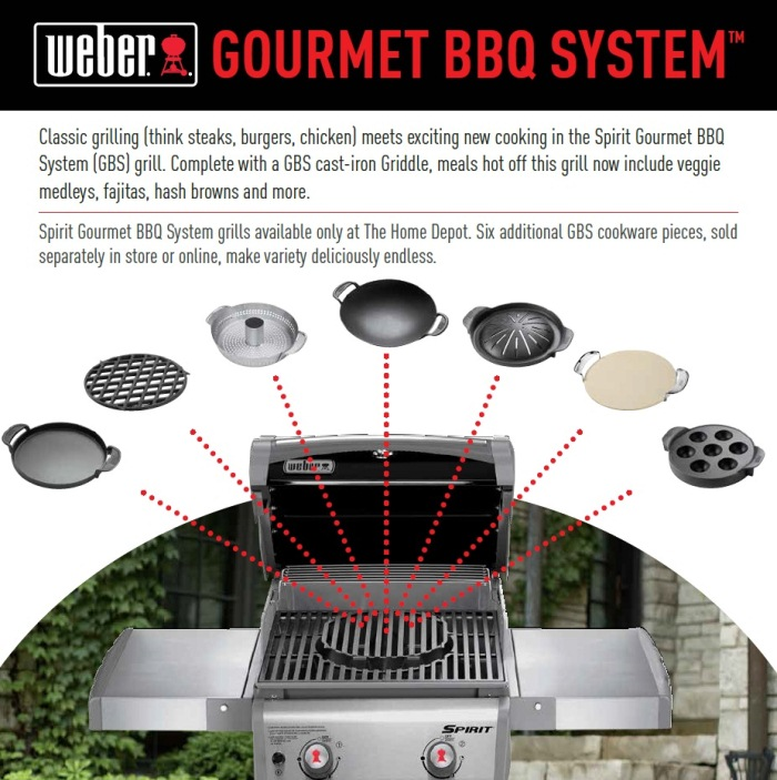 awsi weber 39 s gourmet bbq system is cool but incomplete jedemi. Black Bedroom Furniture Sets. Home Design Ideas