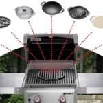 AWSI: Weber's Gourmet BBQ System is Cool But Incomplete…