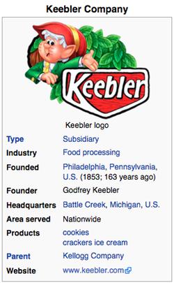 Keebler-Ovw-Wika