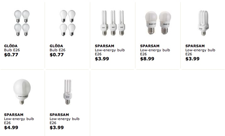 Ikea Plans On Killing The Light Bulb