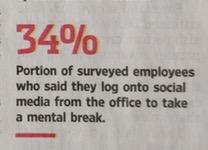 Pew Study Facebook break